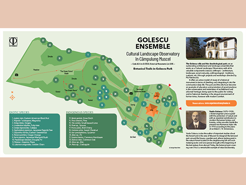 Golescu Ensemble. Botanical Trails in Golescu Park/ Pro Patrimonio 2020/ English version